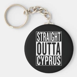 Chaveiro outta reto Chipre