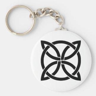 Chaveiro pagan antigo do símbolo de ireland do nó celta