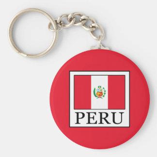 Chaveiro Peru