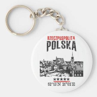 Chaveiro Polônia