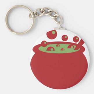 Chaveiro Pote vermelho e verde do cozinhar
