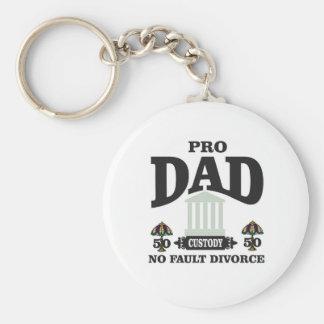 Chaveiro pro equidade do pai na corte