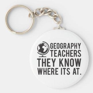 Chaveiro Professores da geografia, sabem em onde é