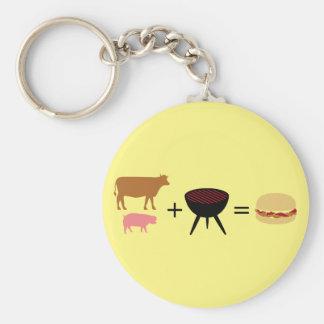 Chaveiro Receita do hamburguer do bacon