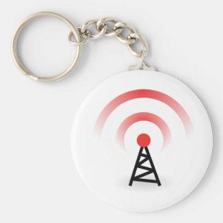 Chaveiro Rede wireless