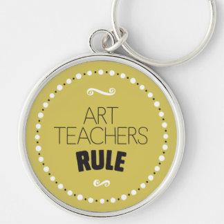 Chaveiro Regra dos professores de arte - fundo editável