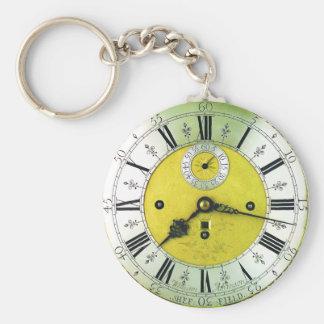 Chaveiro Relógio de bolso da antiguidade do pulso de