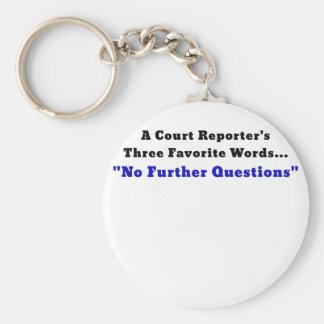 Chaveiro Repórteres de corte três palavras favoritas nenhum