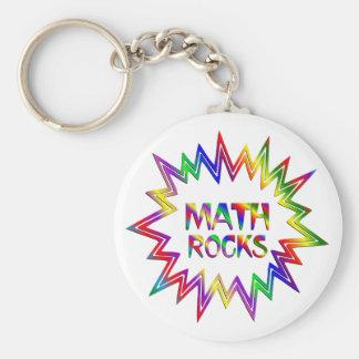 Chaveiro Rochas da matemática
