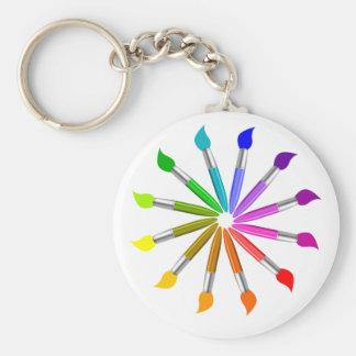 Chaveiro Roda de cor da escova de pintura, teoria da cor do