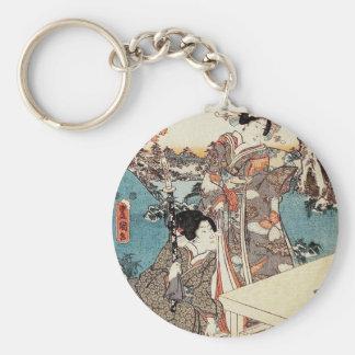 Chaveiro Rolo velho da gueixa japonesa do ukiyo-e do