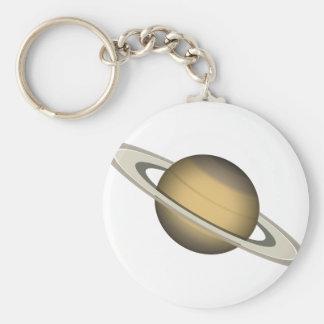 Chaveiro Saturn