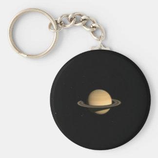 Chaveiro Saturno