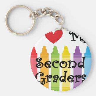 Chaveiro segunda categoria teacher2
