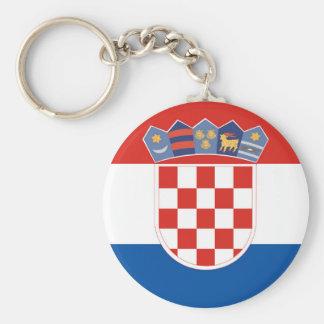 Chaveiro Símbolo da bandeira de país de Croatia por muito