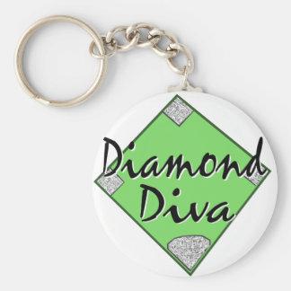 Chaveiro Softball da diva do diamante