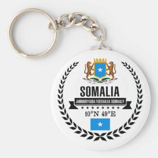 Chaveiro Somália