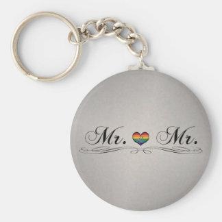 Chaveiro Sr. & Sr. Gay Projeto