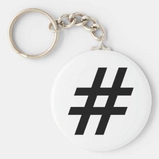 Chaveiro Tag da mistura da letra do símbolo do texto do