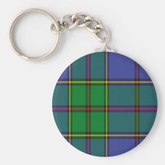 Chaveiro Tartan do Scottish de Strachan