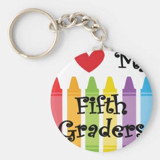Chaveiro Teacher2 quinto grau