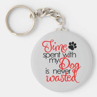 Chaveiro Tempo do cão da qualidade