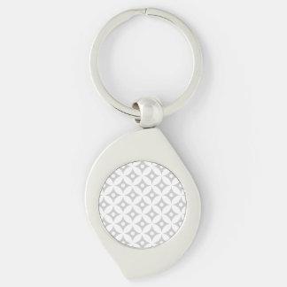 Chaveiro Teste padrão de bolinhas moderno do círculo das