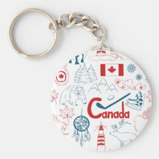 Chaveiro Teste padrão dos símbolos de Canadá |