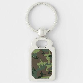 Chaveiro Teste padrão verde de Camo Brown da camuflagem