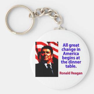 Chaveiro Toda a grande mudança em América - Ronald Reagan
