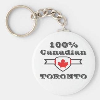 Chaveiro Toronto 100%