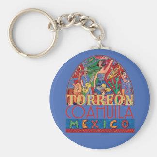 Chaveiro TORREON México