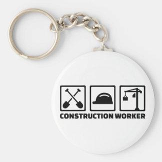 Chaveiro Trabalhador da construção