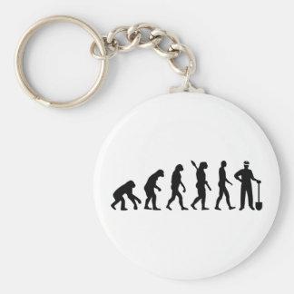 Chaveiro Trabalhador da construção da evolução