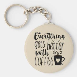 Chaveiro Tudo obtem melhor com a corrente chave do café