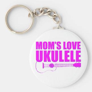 Chaveiro ukulele do dia das mães