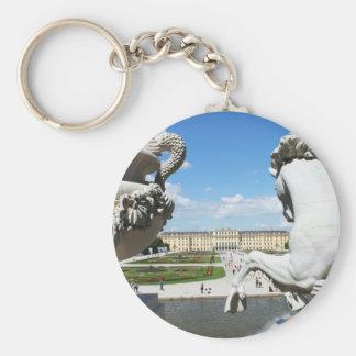 Chaveiro Uma vista do palácio de Schonbrunn em Viena,