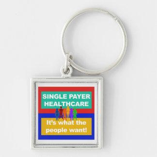 Chaveiro Único pagador Cuidados médicos-é o que as pessoas