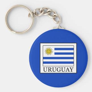 Chaveiro Uruguai