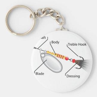 Chaveiro Vetor da lâmina da prata da atração da pesca do
