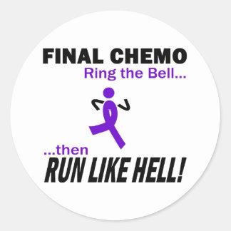 Chemo final funciona muito - a fita violeta adesivo