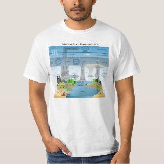 Ciclos da evolução dos elementos na atmosfera de camiseta