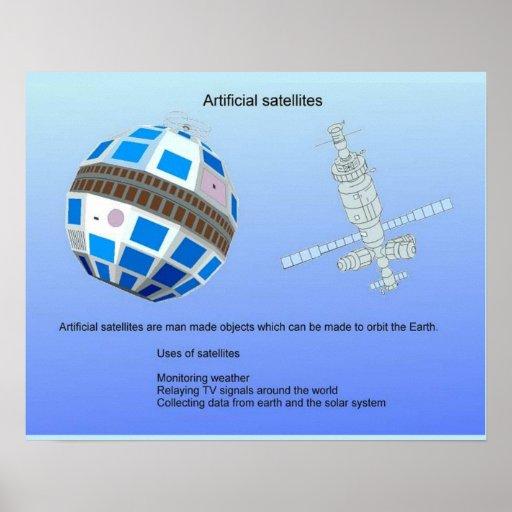Ciência, satélites artificiais posteres