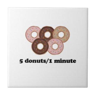 Cinco rosquinhas em um minuto