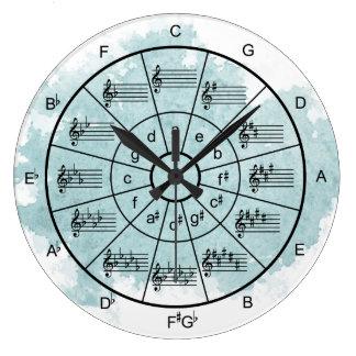Círculo de músicos da aguarela dos quintos relógio grande