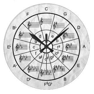 Círculo do design dos quintos para músicos relógio grande