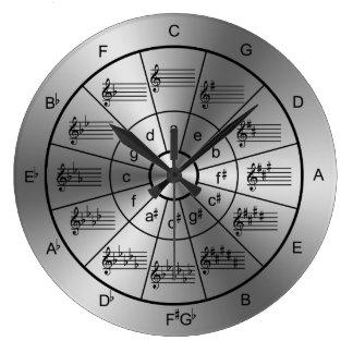 Círculo dos músicos de prata da cor dos quintos relógio grande