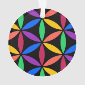 Círculos do arco-íris
