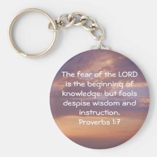 Citações da sabedoria dos versos da bíblia que chaveiro