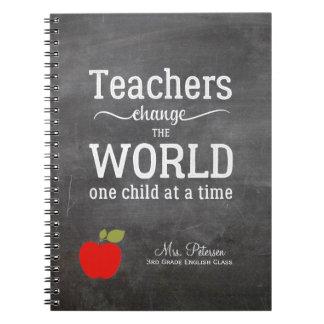 Citações vermelhas da maçã e seu professor do caderno espiral